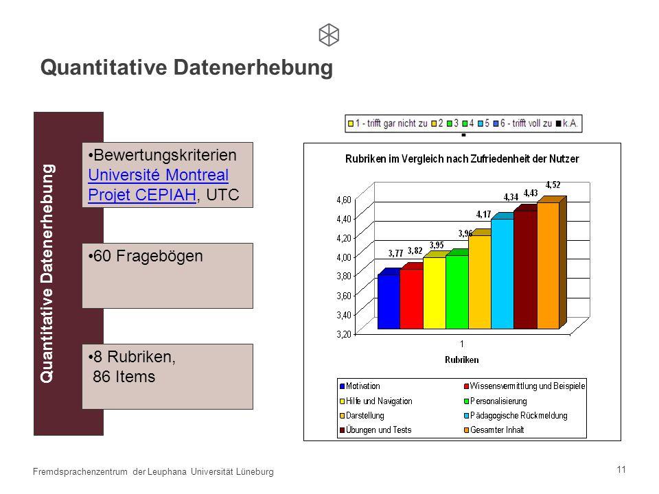10 Fremdsprachenzentrum der Leuphana Universität Lüneburg Abbrecher: 11,25 % (N=9, 8 Englisch, 1 Französisch) Gründe Mag lernen am PC nicht (3) Zeitau