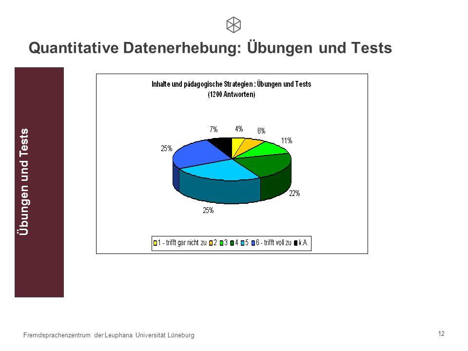11 Fremdsprachenzentrum der Leuphana Universität Lüneburg Quantitative Datenerhebung Bewertungskriterien Université Montreal Projet CEPIAH, UTC Univer