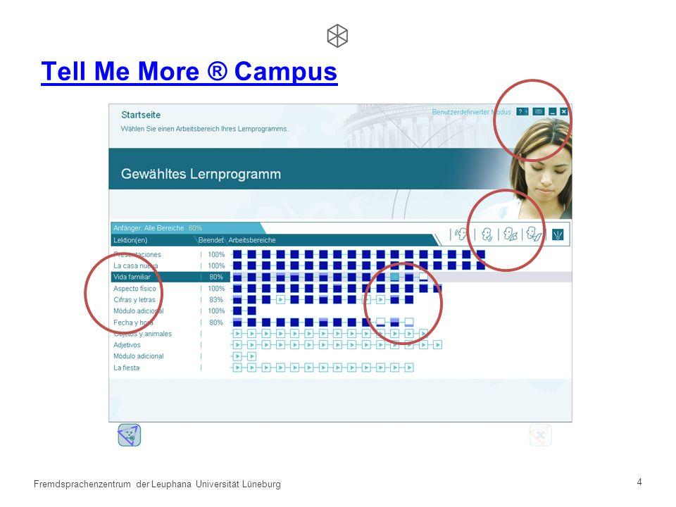 14 Fremdsprachenzentrum der Leuphana Universität Lüneburg TMM + Moodle + Kontaktstunden Leitfragen der Gruppendiskussionen Umgang mit TMM Umgang mit TMM Autonomisierung Kultur Workload und Lerneffekt