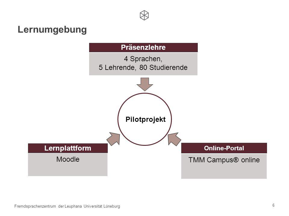 6 Fremdsprachenzentrum der Leuphana Universität Lüneburg Präsenzlehre 4 Sprachen, 5 Lehrende, 80 Studierende Pilotprojekt Lernplattform Moodle Online-Portal TMM Campus® online Lernumgebung
