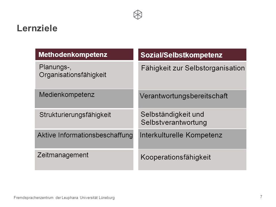 6 Fremdsprachenzentrum der Leuphana Universität Lüneburg Präsenzlehre 4 Sprachen, 5 Lehrende, 80 Studierende Pilotprojekt Lernplattform Moodle Online-
