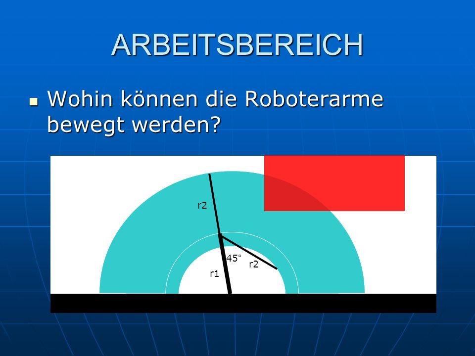 ARBEITSBEREICH Wohin können die Roboterarme bewegt werden? Wohin können die Roboterarme bewegt werden? r1 r2 45°