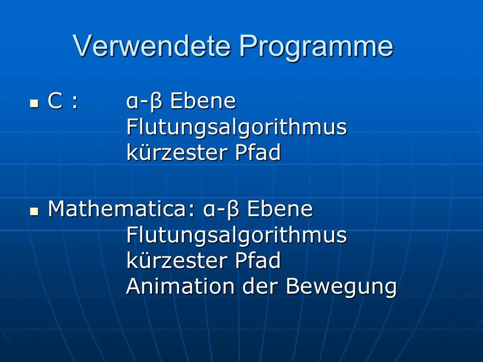 Verwendete Programme C : α-β Ebene Flutungsalgorithmus kürzester Pfad C : α-β Ebene Flutungsalgorithmus kürzester Pfad Mathematica: α-β Ebene Flutungs
