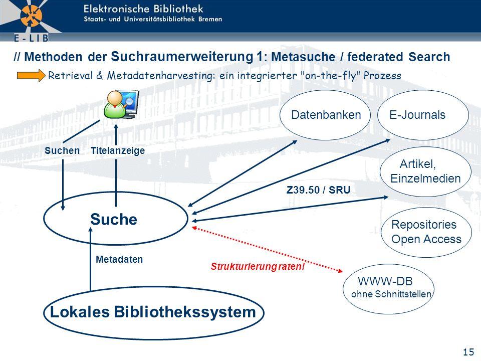 15 Strukturierung raten! // Methoden der Suchraumerweiterung 1 : Metasuche / federated Search Suche SuchenTitelanzeige Metadaten DatenbankenE-Journals