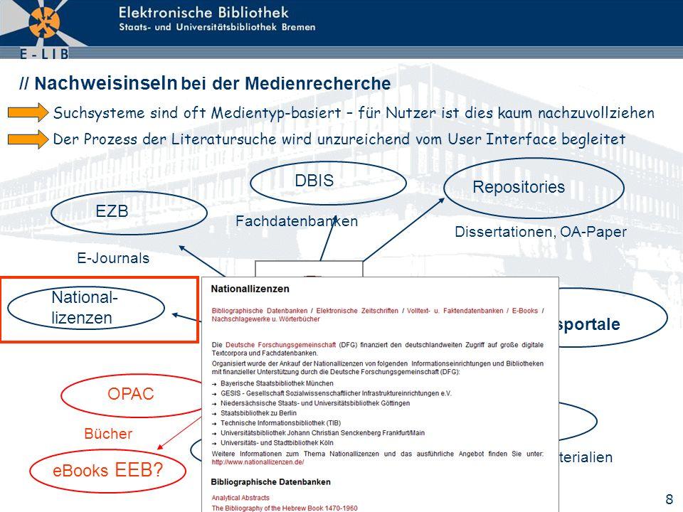 8 // N achweisinseln bei der Medienrecherche E-Journals EZBDBIS Fachdatenbanken Dissertationen, OA-Paper Repositories Verbundkataloge & Vascoda / ViFa