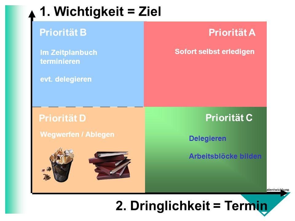 MÄRCHY Personalentwicklung 1. Wichtigkeit = Ziel 2. Dringlichkeit = Termin Priorität B Im Zeitplanbuch terminieren evt. delegieren Priorität A Sofort