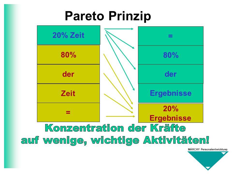 MÄRCHY Personalentwicklung Pareto Prinzip 20% Zeit = Ergebnisse 80% der 80% = der Zeit 20% Ergebnisse