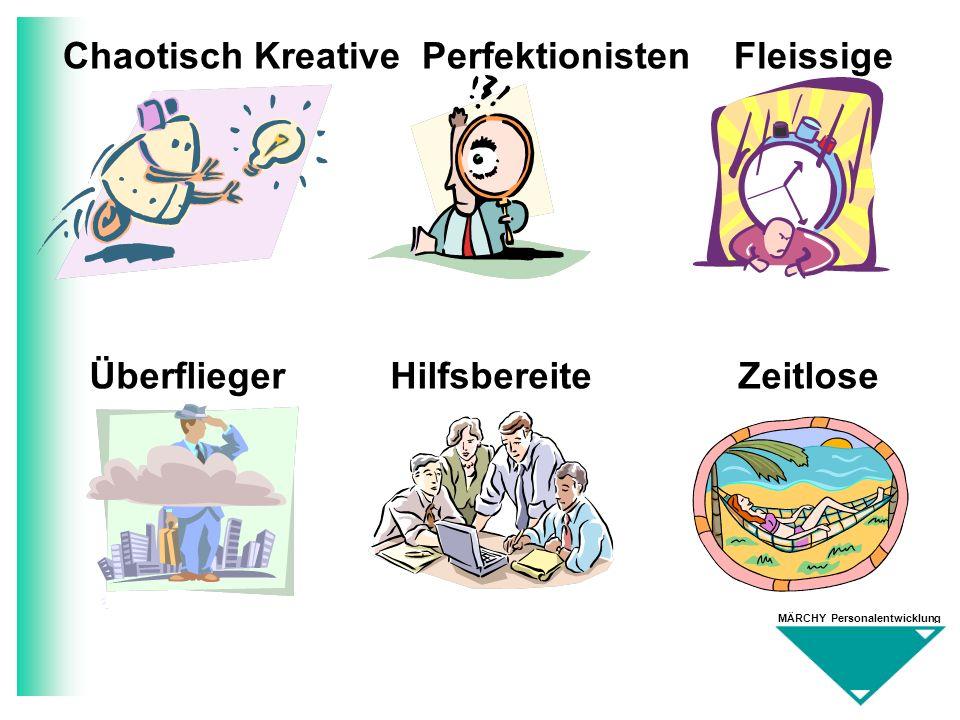 MÄRCHY Personalentwicklung Leistungskurve beachten.