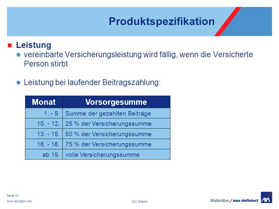 Ort, Datum AXA Konzern AG Seite 10 Produktspezifikation Leistung vereinbarte Versicherungsleistung wird fällig, wenn die Versicherte Person stirbt Leistung bei laufender Beitragszahlung: MonatVorsorgesumme 1.