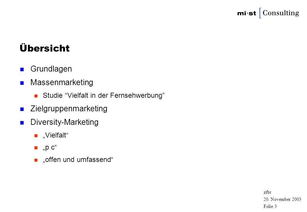 zfbt Folie 2 Diversity Management & Marketing Services n Michael Stuber n Richard-Wagner-Strasse 25 D 50674 Köln n Tel.