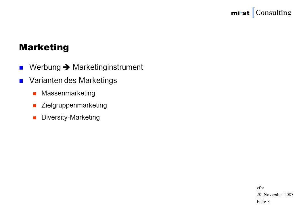 20. November 2003 zfbt Folie 7 Werbung und Realität