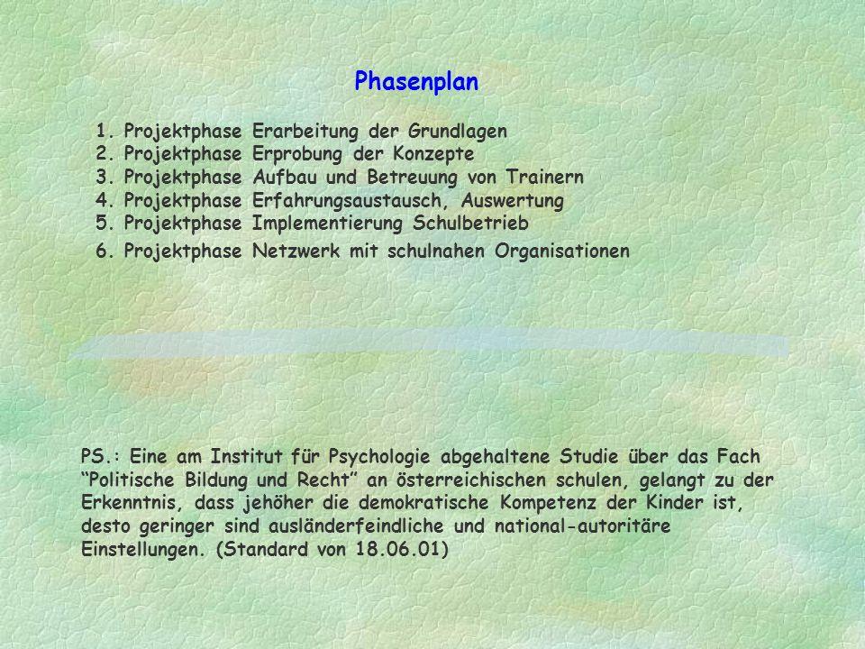 Phasenplan 1. Projektphase Erarbeitung der Grundlagen 2. Projektphase Erprobung der Konzepte 3. Projektphase Aufbau und Betreuung von Trainern 4. Proj