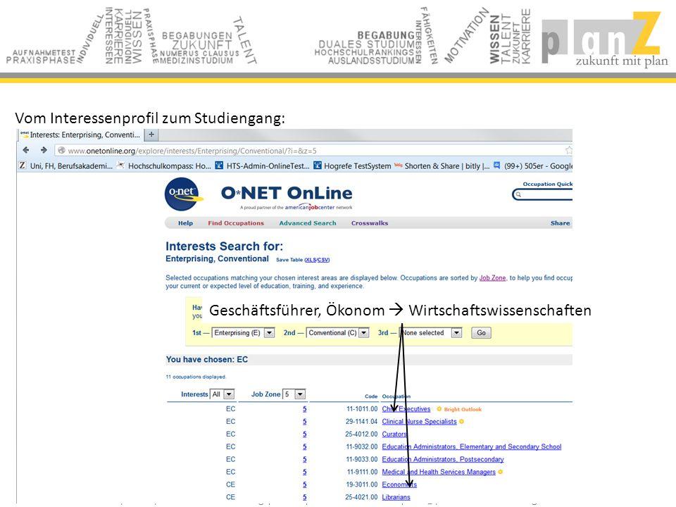 planZ - private Studienberatung | Berlin | 0049 30 61286923 | info@planz-studienberatung.de Vom Interessenprofil zum Studiengang: Geschäftsführer, Öko
