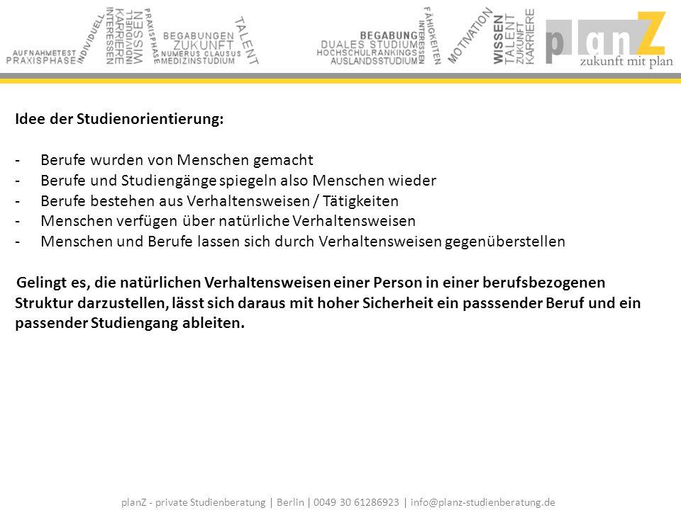 planZ - private Studienberatung | Berlin | 0049 30 61286923 | info@planz-studienberatung.de Prinzip der Modellbildung: -Die Komplexität der Berufswahl ist in ihrer Gesamtheit nicht erfassbar -Um die Berufswahl trotzdem in den Griff zu bekommen, muss die Komplexität reduziert werden Vorteil hiervon ist, dass die Berufswahl Struktur bekommt und greifbar wird Nachteil ist, dass dadurch wesentliche Punkte übersehen werden können Wichtig für den Erfolg der Berufswahl ist, einerseits sinnvolle Strukturen zu bilden und andererseits Wege zu finden, Fehler auszuschließen.