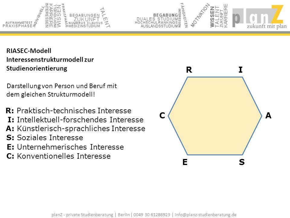 planZ - private Studienberatung | Berlin | 0049 30 61286923 | info@planz-studienberatung.de RIASEC-Modell Interessenstrukturmodell zur Studienorientie
