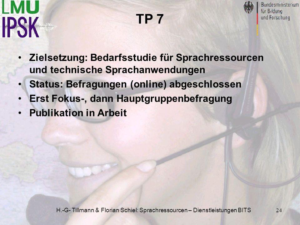 H.-G- Tillmann & Florian Schiel: Sprachressourcen – Dienstleistungen BITS24 TP 7 Zielsetzung: Bedarfsstudie für Sprachressourcen und technische Sprach