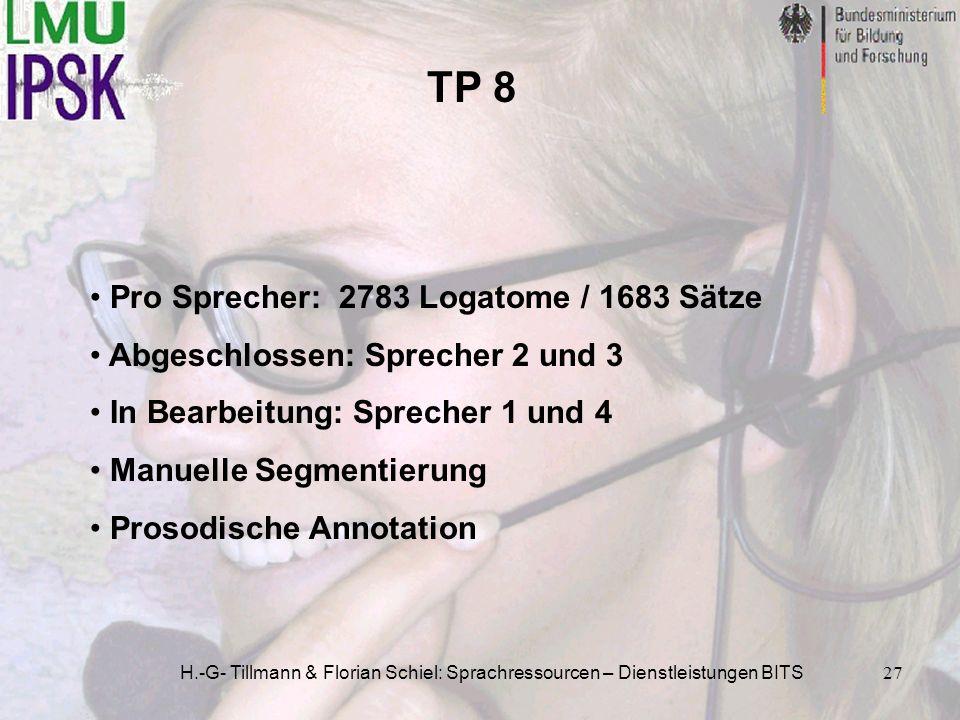 H.-G- Tillmann & Florian Schiel: Sprachressourcen – Dienstleistungen BITS27 TP 8 Pro Sprecher: 2783 Logatome / 1683 Sätze Abgeschlossen: Sprecher 2 un