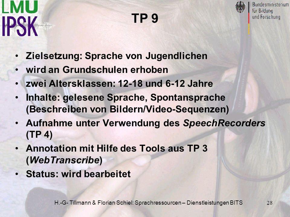 H.-G- Tillmann & Florian Schiel: Sprachressourcen – Dienstleistungen BITS28 TP 9 Zielsetzung: Sprache von Jugendlichen wird an Grundschulen erhoben zw