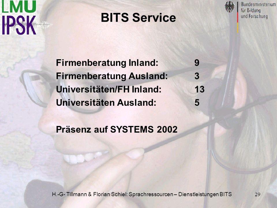 H.-G- Tillmann & Florian Schiel: Sprachressourcen – Dienstleistungen BITS29 Firmenberatung Inland: 9 Firmenberatung Ausland: 3 Universitäten/FH Inland