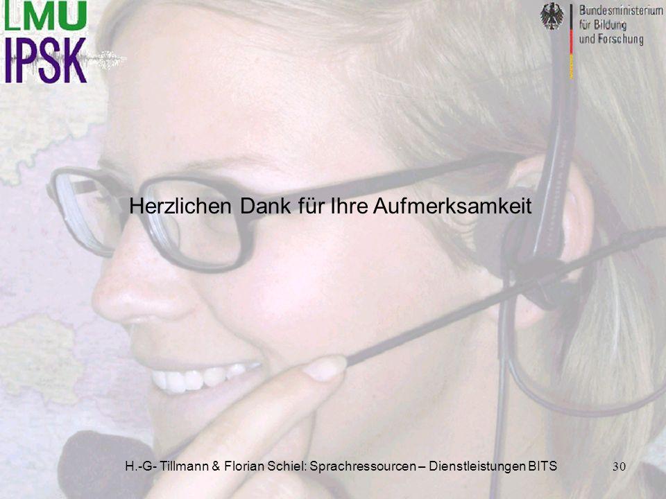 H.-G- Tillmann & Florian Schiel: Sprachressourcen – Dienstleistungen BITS30 Herzlichen Dank für Ihre Aufmerksamkeit