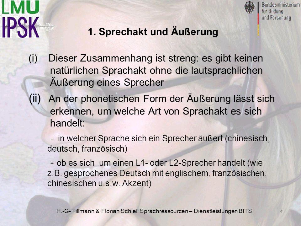 H.-G- Tillmann & Florian Schiel: Sprachressourcen – Dienstleistungen BITS4 1. Sprechakt und Äußerung (i) Dieser Zusammenhang ist streng: es gibt keine