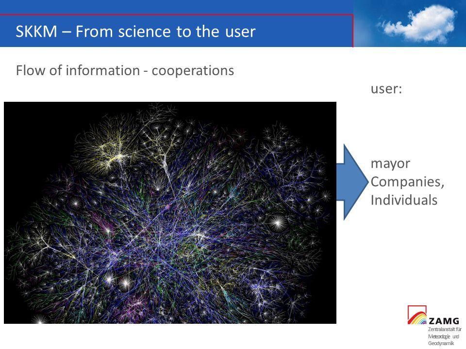 Zentralanstalt für Meteorologie und Geodynamik SKKM – From science to the user Flow of information - cooperations user: mayor Companies, Individuals