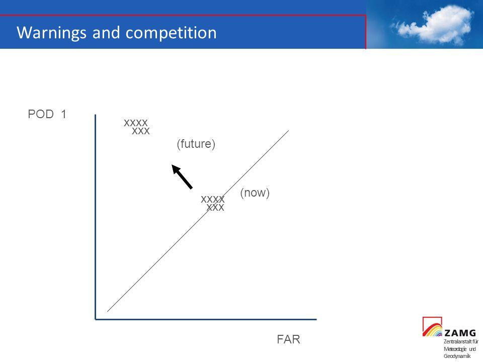 Zentralanstalt für Meteorologie und Geodynamik Warnings and competition POD 1 xxxx xxx (now) (future) xxxx xxx FAR