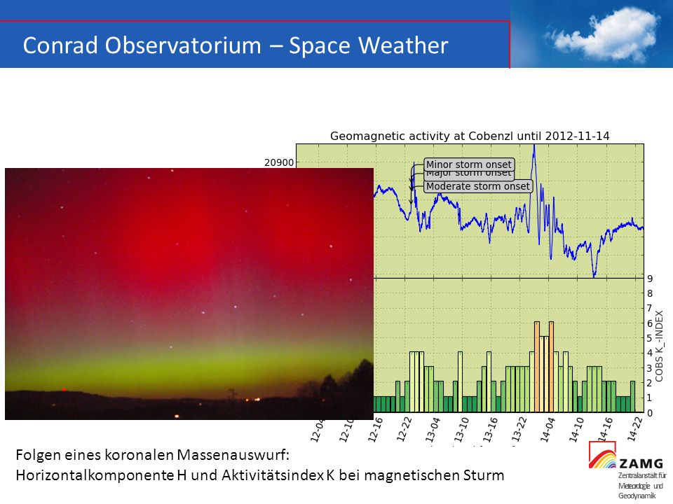 Zentralanstalt für Meteorologie und Geodynamik Conrad Observatorium – Space Weather Folgen eines koronalen Massenauswurf: Horizontalkomponente H und A