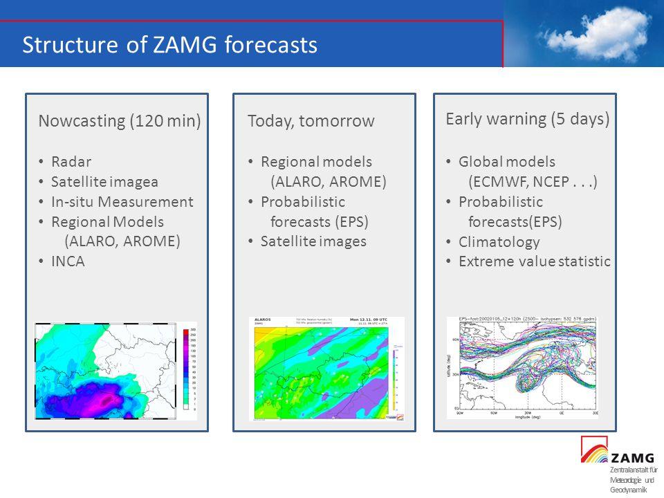 Zentralanstalt für Meteorologie und Geodynamik Structure of ZAMG forecasts Early warning (5 days) Global models (ECMWF, NCEP...) Probabilistic forecas