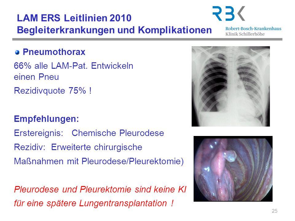 LAM ERS Leitlinien 2010 Begleiterkrankungen und Komplikationen Pneumothorax 66% alle LAM-Pat. Entwickeln einen Pneu Rezidivquote 75% ! Empfehlungen: E