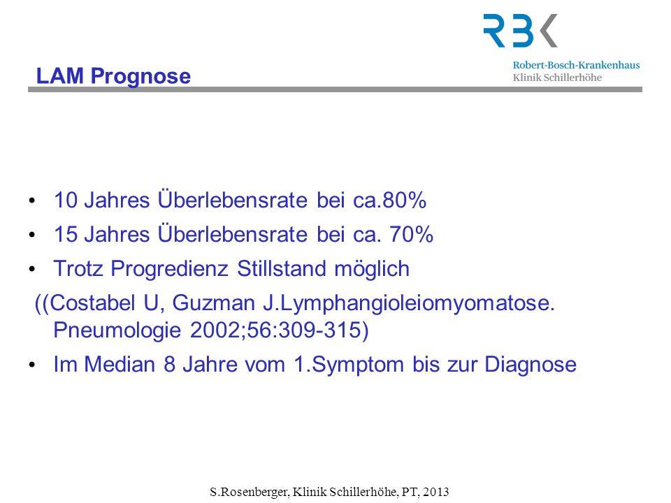LAM Prognose 10 Jahres Überlebensrate bei ca.80% 15 Jahres Überlebensrate bei ca. 70% Trotz Progredienz Stillstand möglich ((Costabel U, Guzman J.Lymp