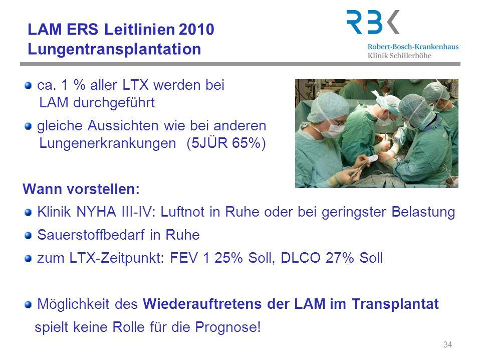 LAM ERS Leitlinien 2010 Lungentransplantation ca. 1 % aller LTX werden bei LAM durchgeführt gleiche Aussichten wie bei anderen Lungenerkrankungen (5JÜ