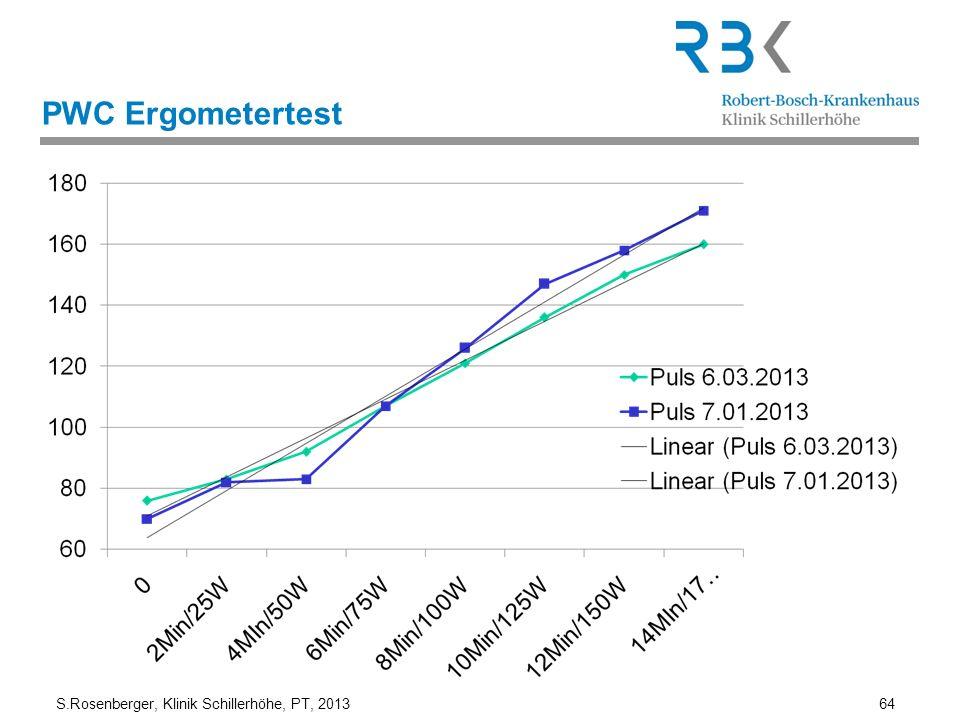 S.Rosenberger, Klinik Schillerhöhe, PT, 2013 64 PWC Ergometertest