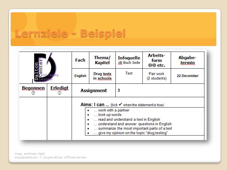 mag. andreas riepl, impulszentrum f. cooperatives offenes lernen Lernziele - Beispiel
