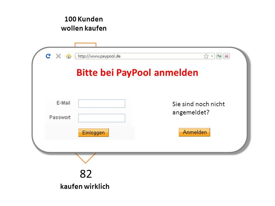kaufen wirklich Weiterleitung zu fremder Bezahlseite Abbruch 82 18 Anmeldung im Bezahlsystem erforderlich 100 Kunden wollen kaufen Bitte bei PayPool a