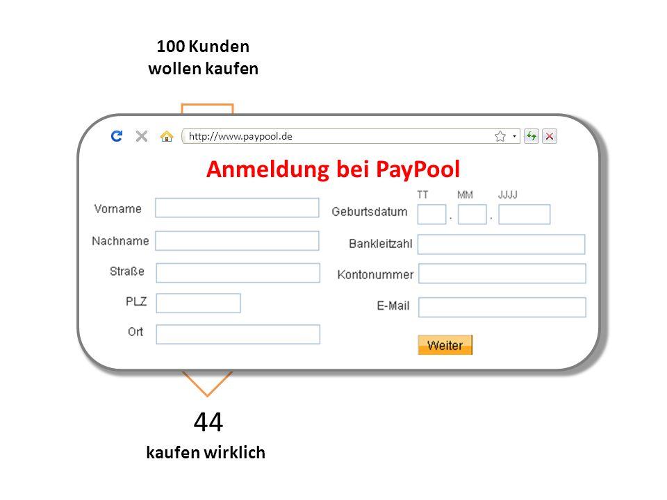 kaufen wirklich Weiterleitung zu fremder Bezahlseite Abbruch 44 18 Anmeldung im Bezahlsystem erforderlich Abbruch 38 Abfrage persönlicher Daten im Bez