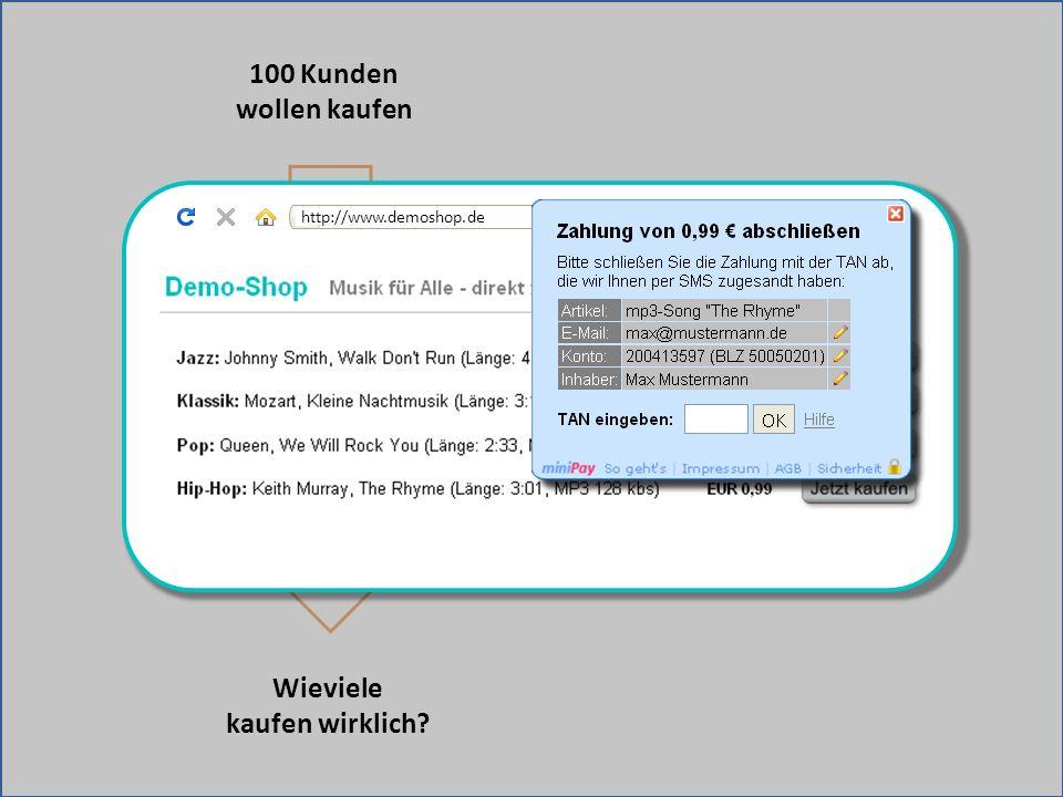 Weiterleitung zu fremder Bezahlseite http://www.demoshop.de 100 Kunden wollen kaufen Wieviele kaufen wirklich?