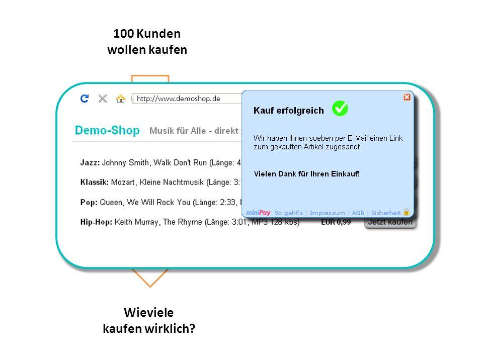 Bezahlen mit miniPay 100 Kunden wollen kaufen Wieviele kaufen wirklich? http://www.demoshop.de