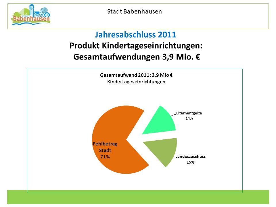 Kommunale Dienstleistungen Eigenbetrieb der Stadt Babenhausen Betriebszweig Stadtentwässerung Jahresabschluss 2011 Produkt Kindertageseinrichtungen: G