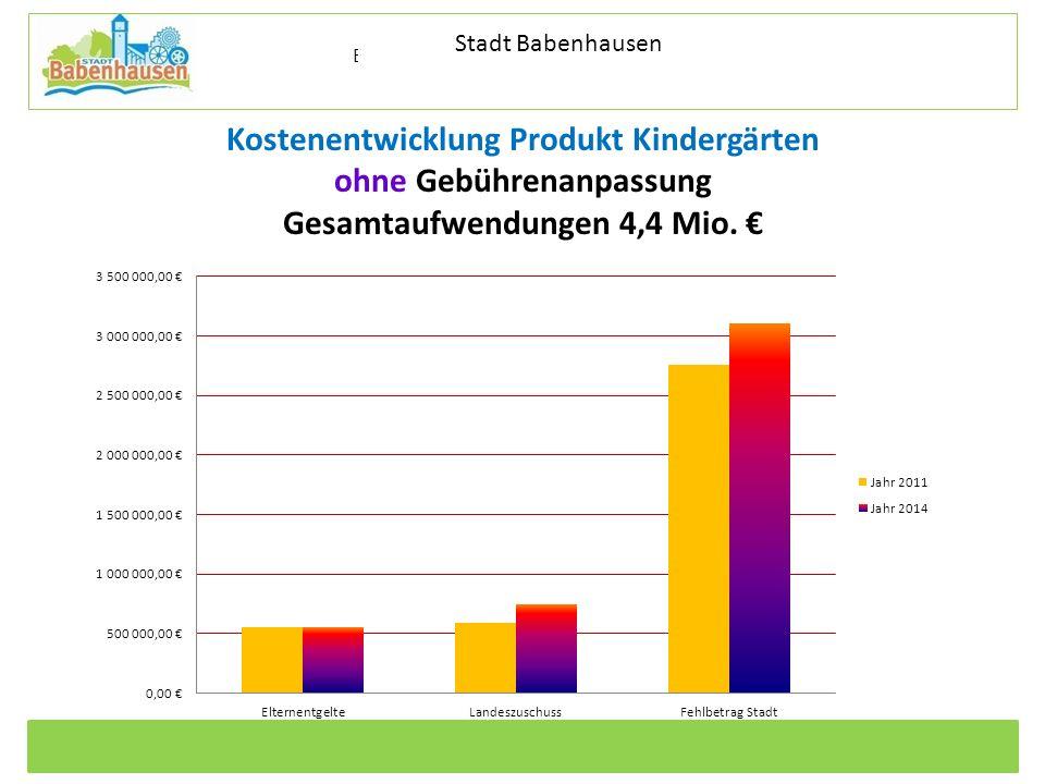 Kommunale Dienstleistungen Eigenbetrieb der Stadt Babenhausen Betriebszweig Stadtentwässerung Kostenentwicklung Produkt Kindergärten ohne Gebührenanpa
