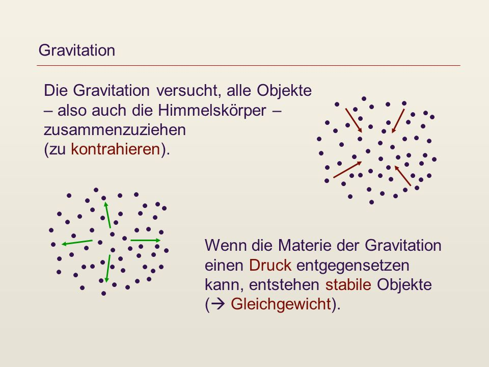 Gravitation Die Gravitation versucht, alle Objekte – also auch die Himmelskörper – zusammenzuziehen (zu kontrahieren). Wenn die Materie der Gravitatio
