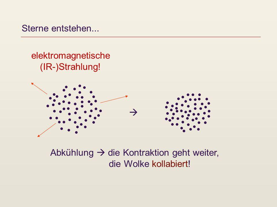 Sterne entstehen... Abkühlung die Kontraktion geht weiter, die Wolke kollabiert! elektromagnetische (IR-)Strahlung!