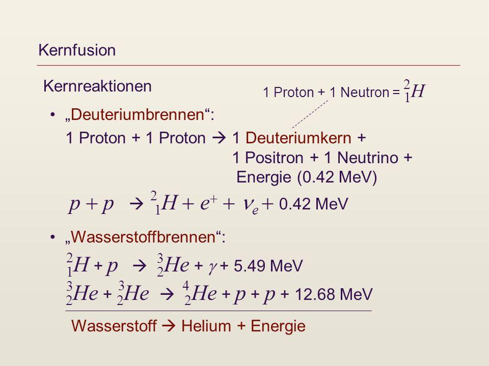 Kernfusion Kernreaktionen Deuteriumbrennen: 1 Proton + 1 Proton 1 Deuteriumkern + 1 Positron + 1 Neutrino + Energie (0.42 MeV) p p 1 H e e 0.42 MeV Wa