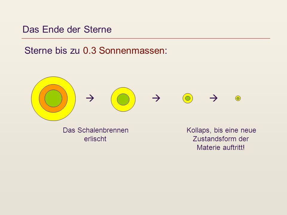 Das Ende der Sterne Sterne bis zu 0.3 Sonnenmassen: Das Schalenbrennen erlischt Kollaps, bis eine neue Zustandsform der Materie auftritt!