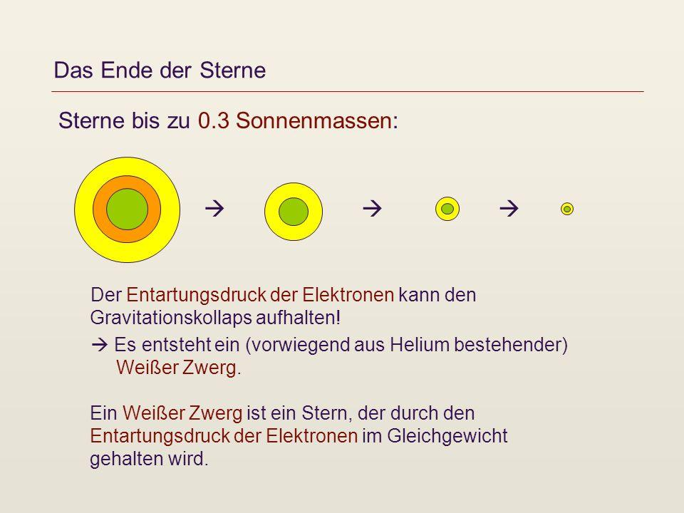 Das Ende der Sterne Sterne bis zu 0.3 Sonnenmassen: Der Entartungsdruck der Elektronen kann den Gravitationskollaps aufhalten! Es entsteht ein (vorwie