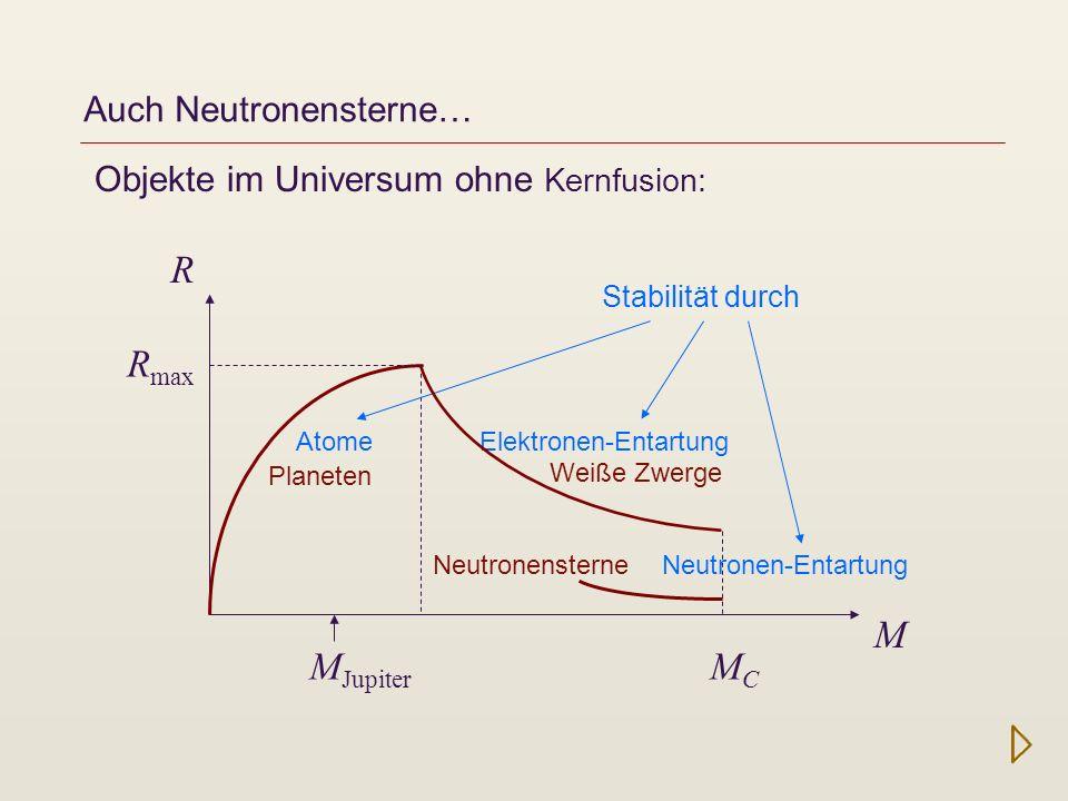 Auch Neutronensterne… R M MCMC M Jupiter R max Planeten Weiße Zwerge Neutronensterne Objekte im Universum ohne Kernfusion: Stabilität durch Elektronen