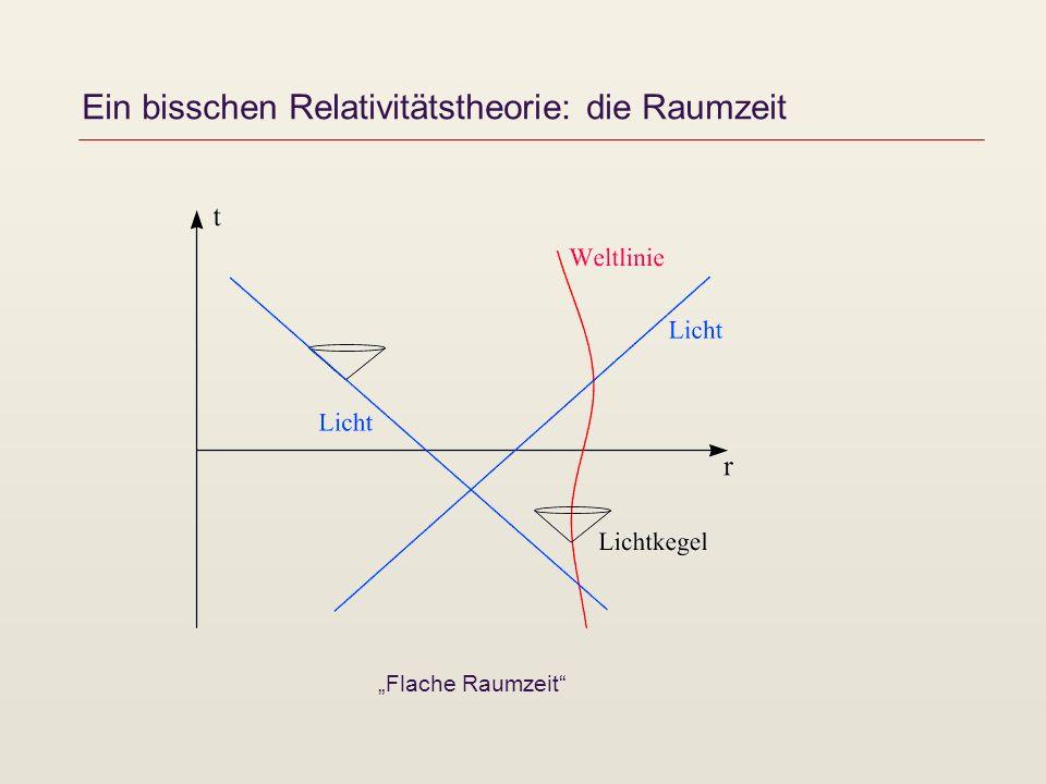Ein bisschen Relativitätstheorie: die Raumzeit Flache Raumzeit