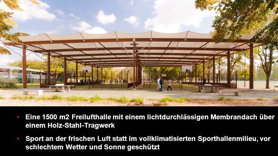 20 Warum werden weiterhin Sporthallen mit intensiven Betriebskosten weiterentwickelt.