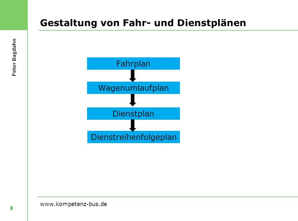 Gestaltung von Fahr- und Dienstplänen 8 www.kompetenz-bus.de Fahrplan Wagenumlaufplan Dienstplan Dienstreihenfolgeplan