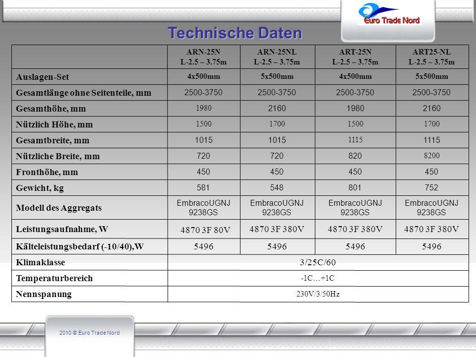 2010 © Euro Trade Nord Technische Daten ARN-25N L-2.5 – 3.75m ARN-25NL L-2.5 – 3.75m ART-25N L-2.5 – 3.75m ART25-NL L-2.5 – 3.75m Auslagen-Set 4x500mm